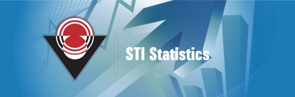 STI Statistics, TUBITAK logo